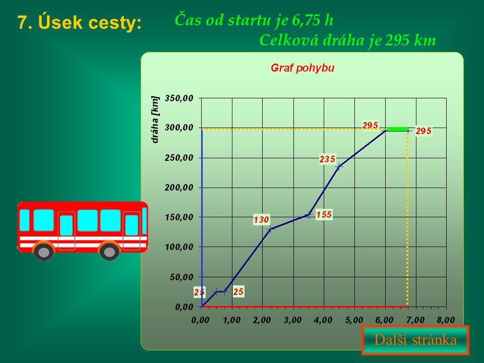 7. Úsek cesty: Čas od startu je 6,75 h Celková dráha je 295 km