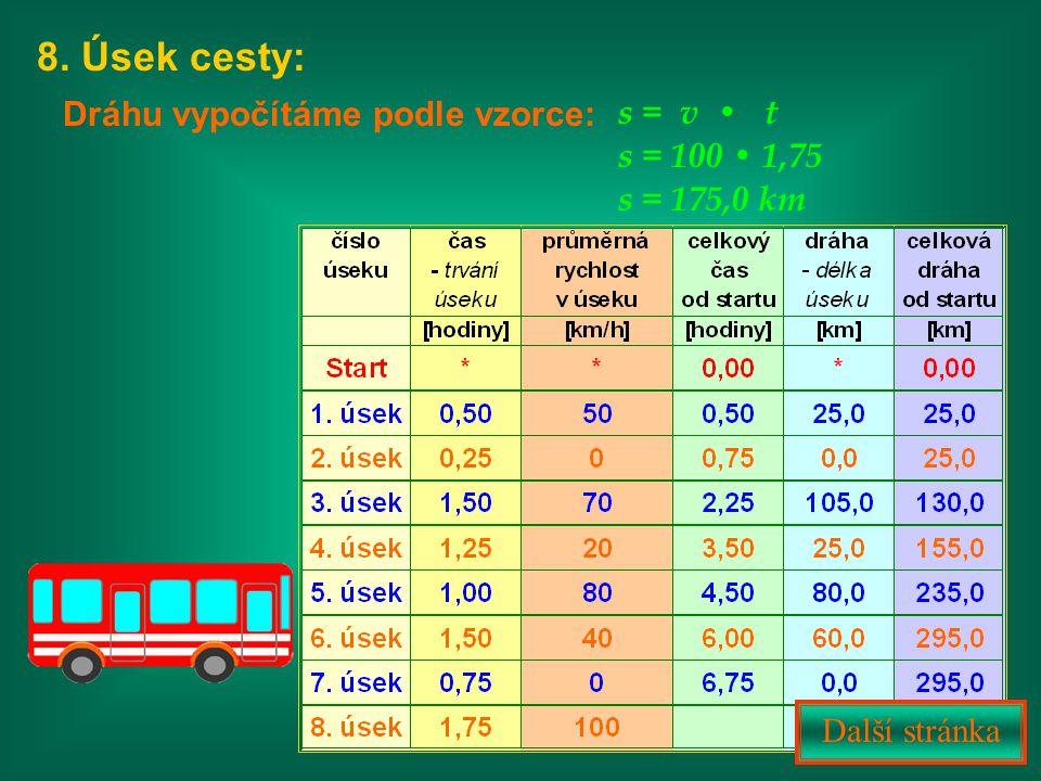 8. Úsek cesty: Dráhu vypočítáme podle vzorce: s = v • t s = 100 • 1,75