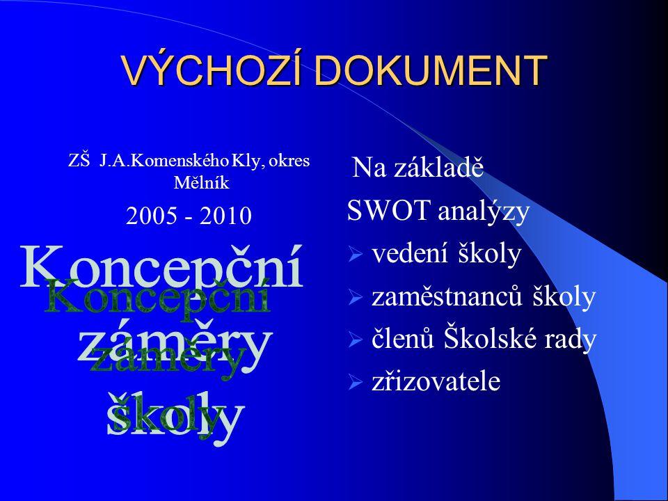 ZŠ J.A.Komenského Kly, okres Mělník