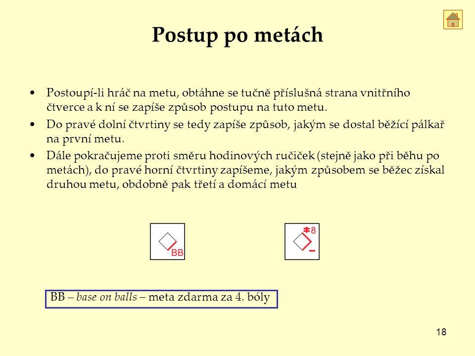 Postup po metách Postoupí-li hráč na metu, obtáhne se tučně příslušná strana vnitřního čtverce a k ní se zapíše způsob postupu na tuto metu.