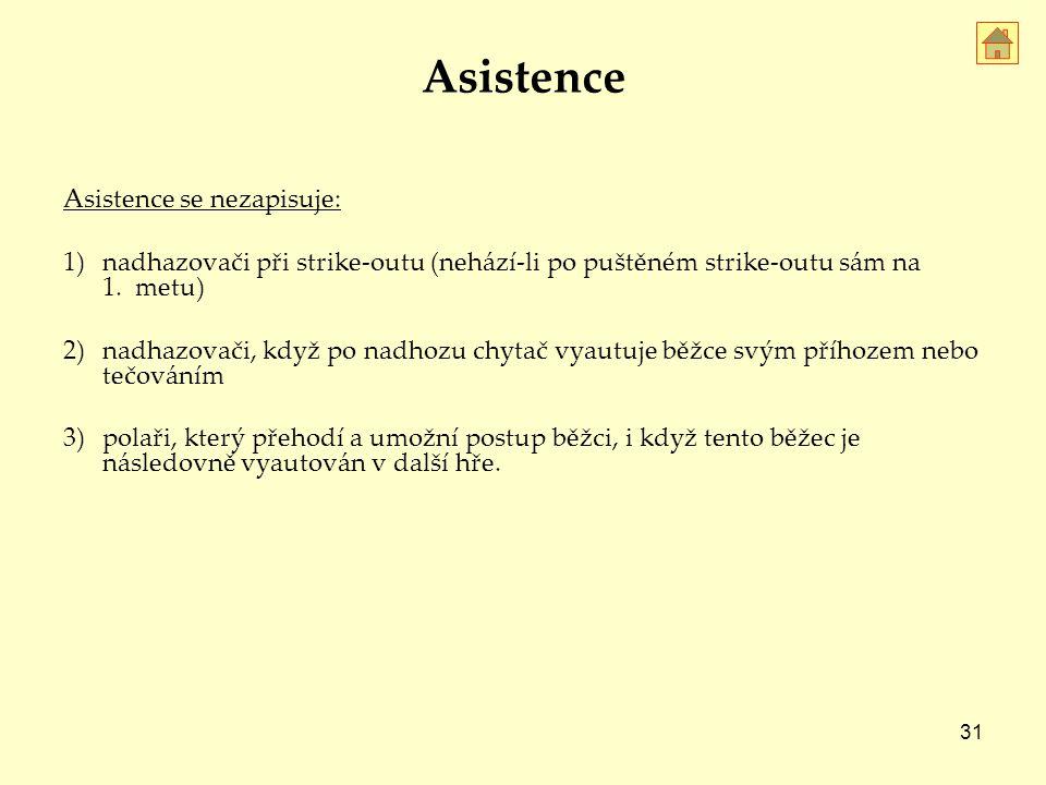 Asistence Asistence se nezapisuje: