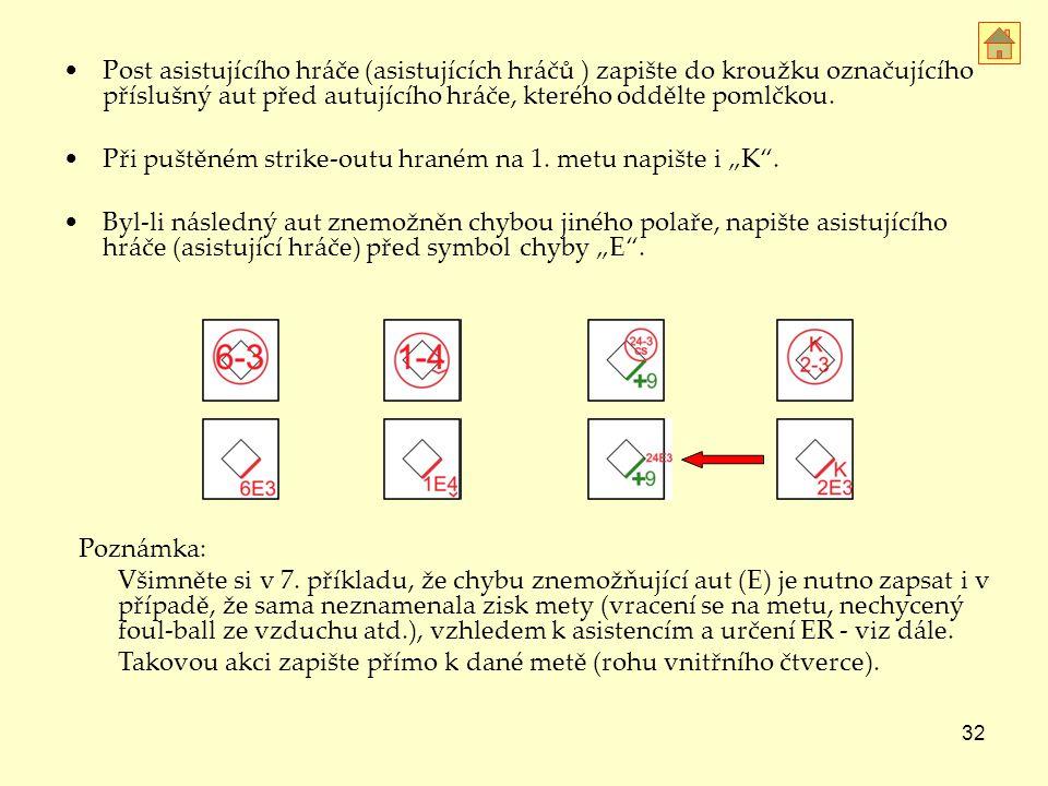 Post asistujícího hráče (asistujících hráčů ) zapište do kroužku označujícího příslušný aut před autujícího hráče, kterého oddělte pomlčkou.