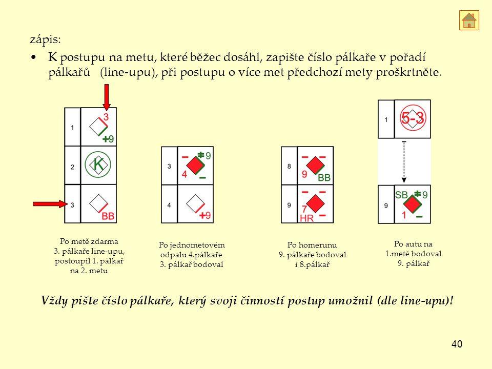 zápis: K postupu na metu, které běžec dosáhl, zapište číslo pálkaře v pořadí pálkařů (line-upu), při postupu o více met předchozí mety proškrtněte.