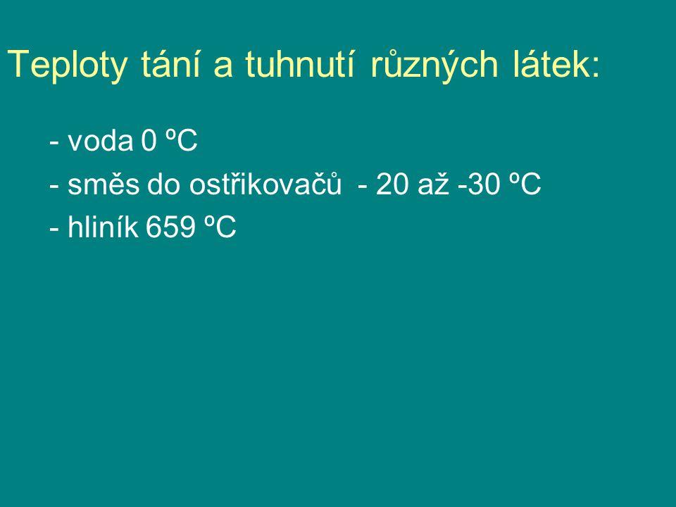 Teploty tání a tuhnutí různých látek: