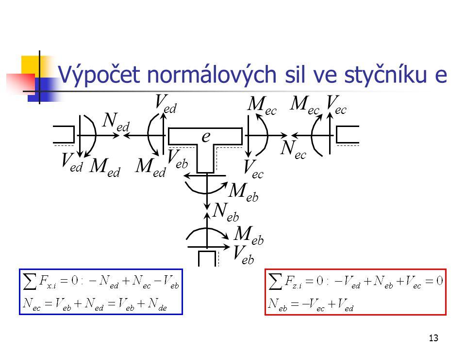 Výpočet normálových sil ve styčníku e
