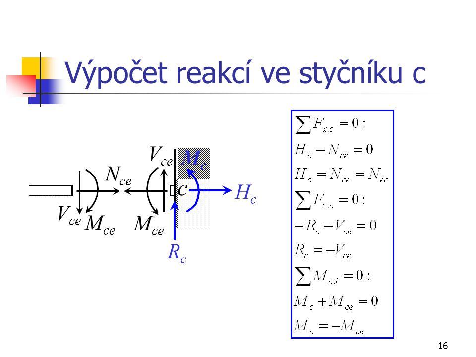 Výpočet reakcí ve styčníku c