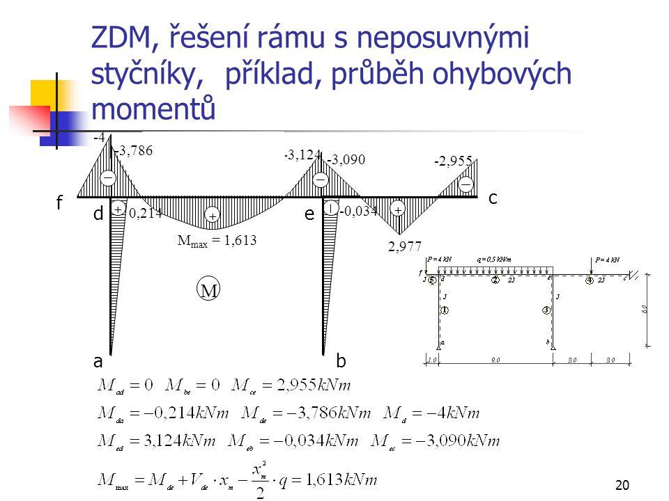 ZDM, řešení rámu s neposuvnými styčníky,