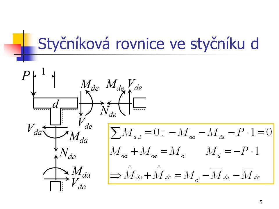 Styčníková rovnice ve styčníku d