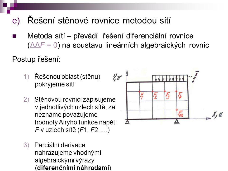 Řešení stěnové rovnice metodou sítí
