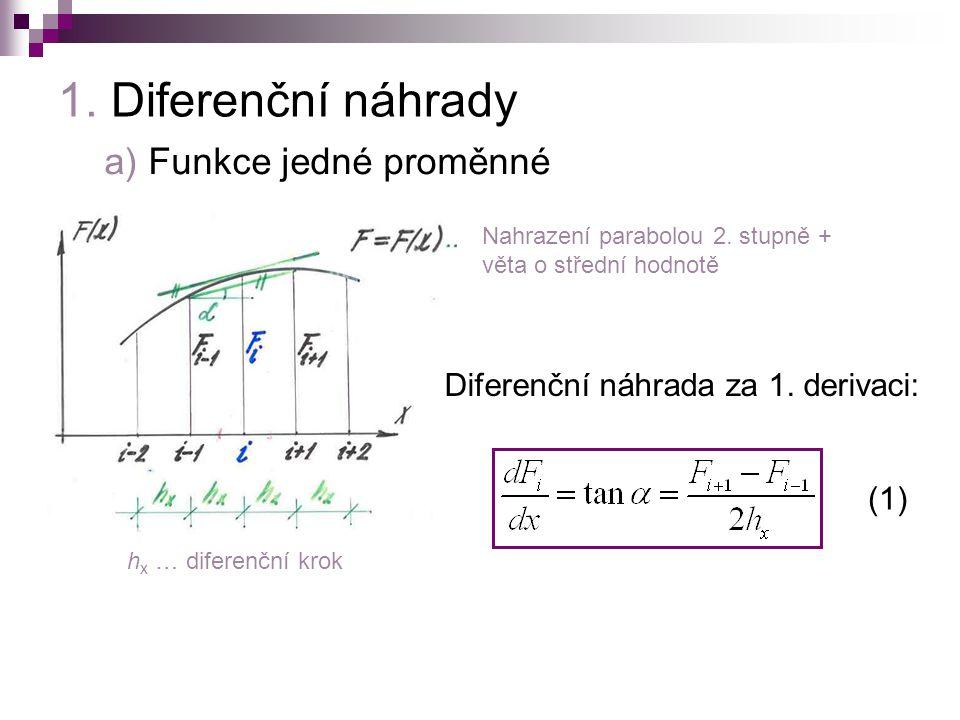 1. Diferenční náhrady a) Funkce jedné proměnné