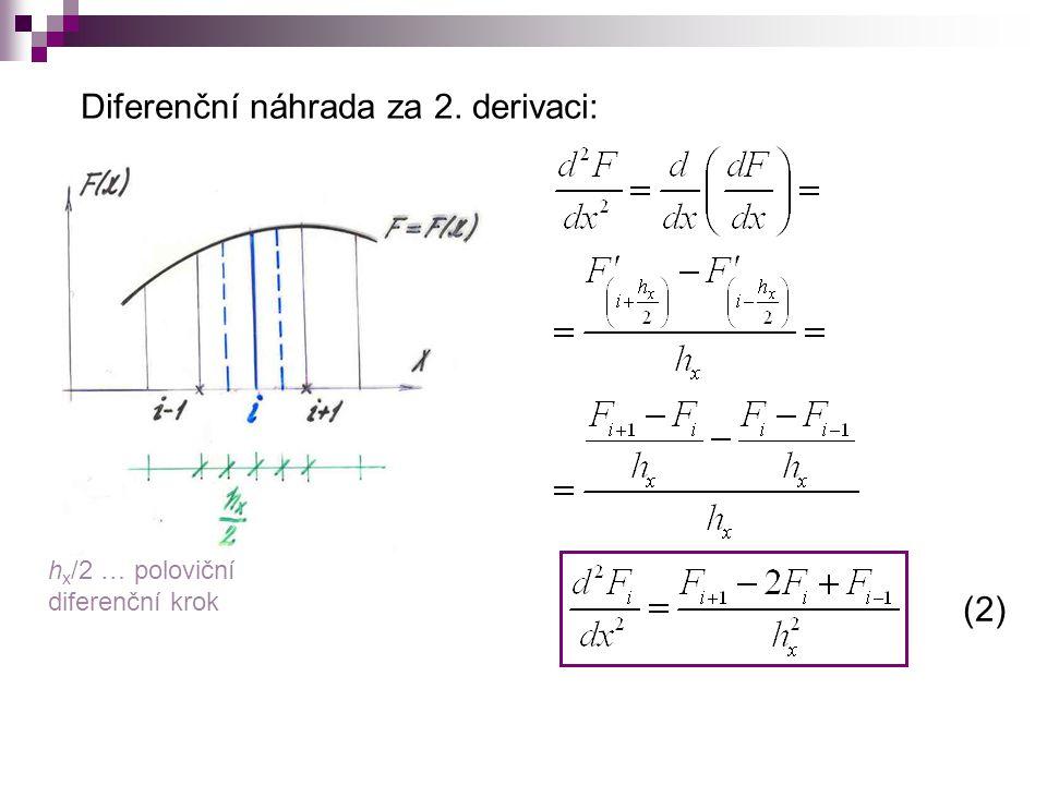 Diferenční náhrada za 2. derivaci: