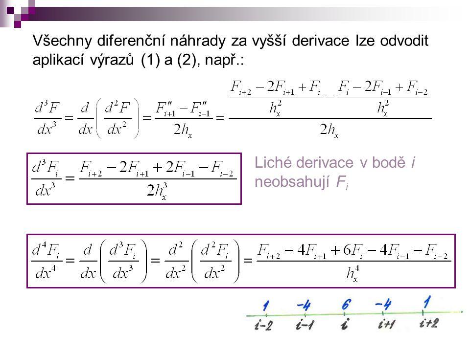 Všechny diferenční náhrady za vyšší derivace lze odvodit aplikací výrazů (1) a (2), např.: