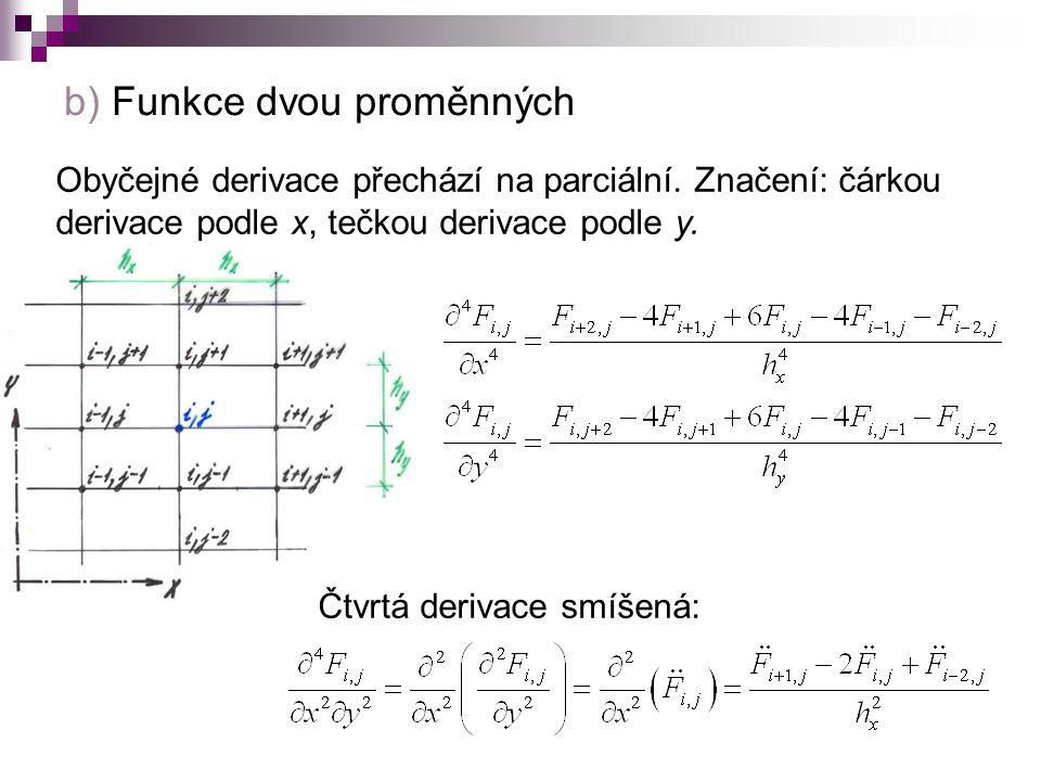 b) Funkce dvou proměnných