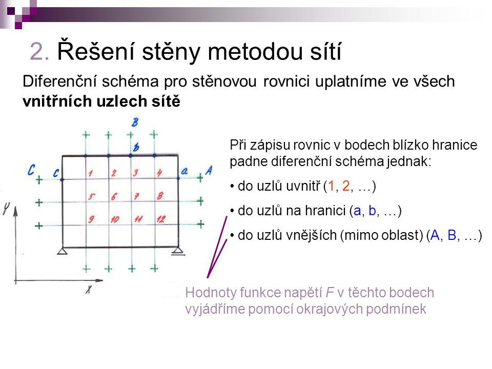 2. Řešení stěny metodou sítí
