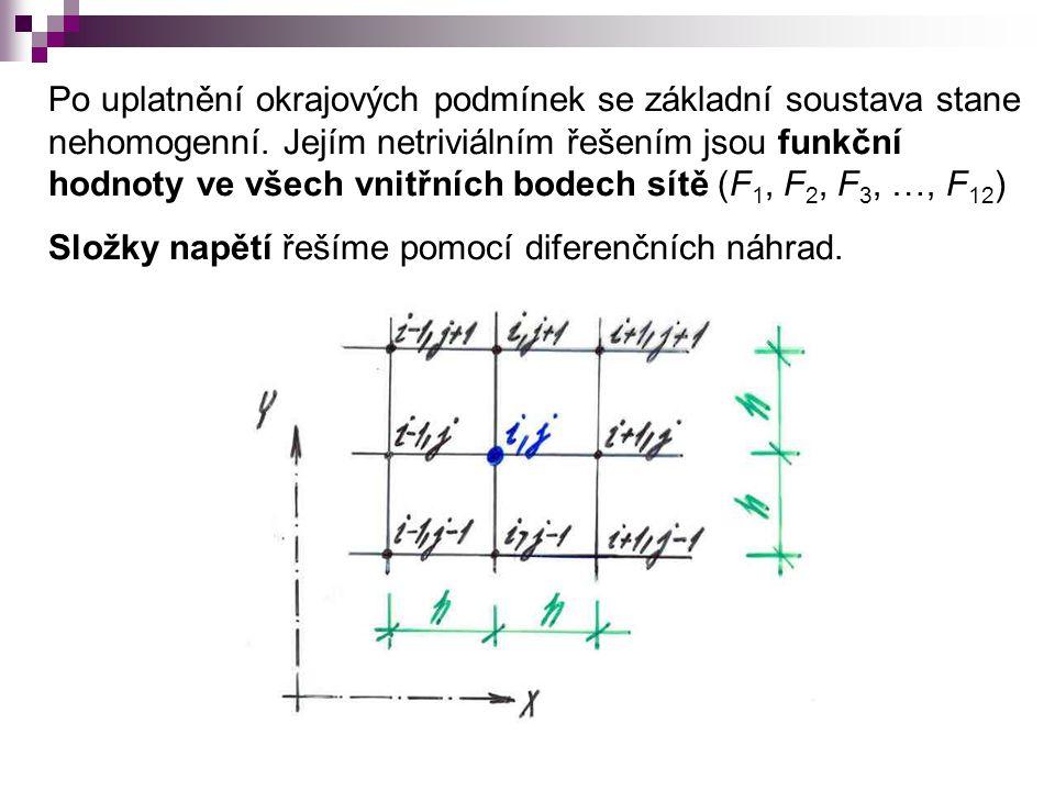 Po uplatnění okrajových podmínek se základní soustava stane nehomogenní. Jejím netriviálním řešením jsou funkční hodnoty ve všech vnitřních bodech sítě (F1, F2, F3, …, F12)