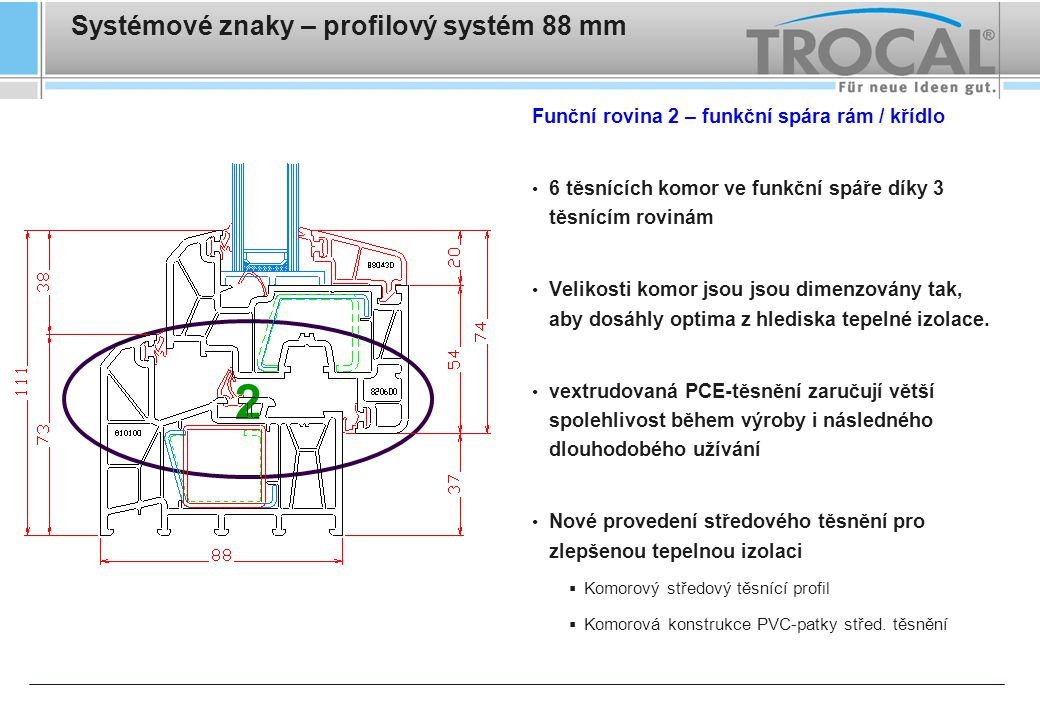Systémové znaky – profilový systém 88 mm