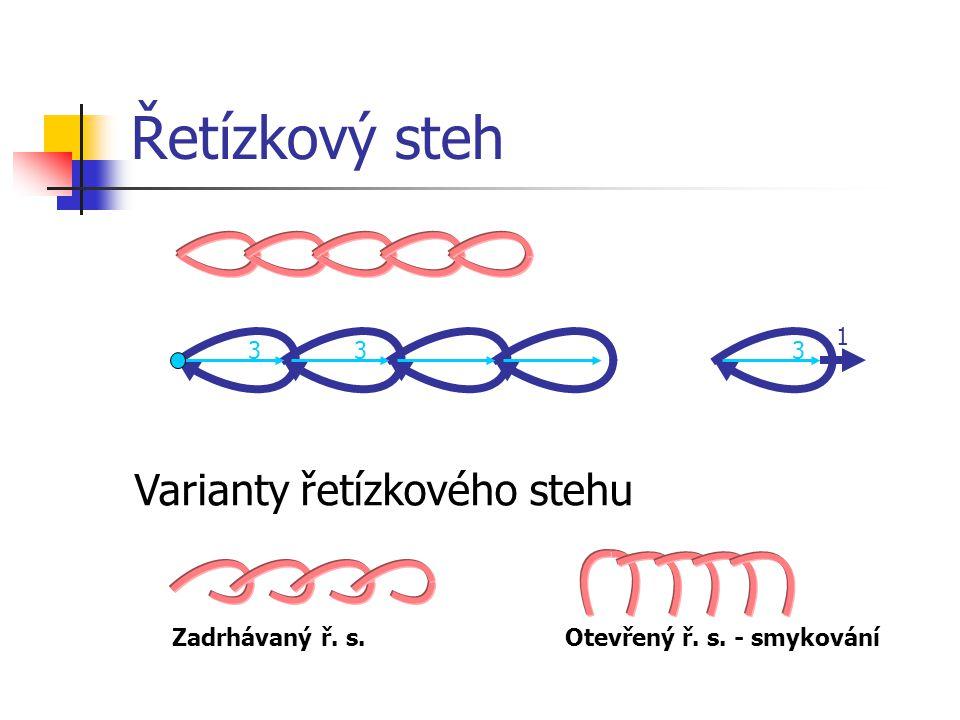 Řetízkový steh Varianty řetízkového stehu 1 3 3 3 Zadrhávaný ř. s.