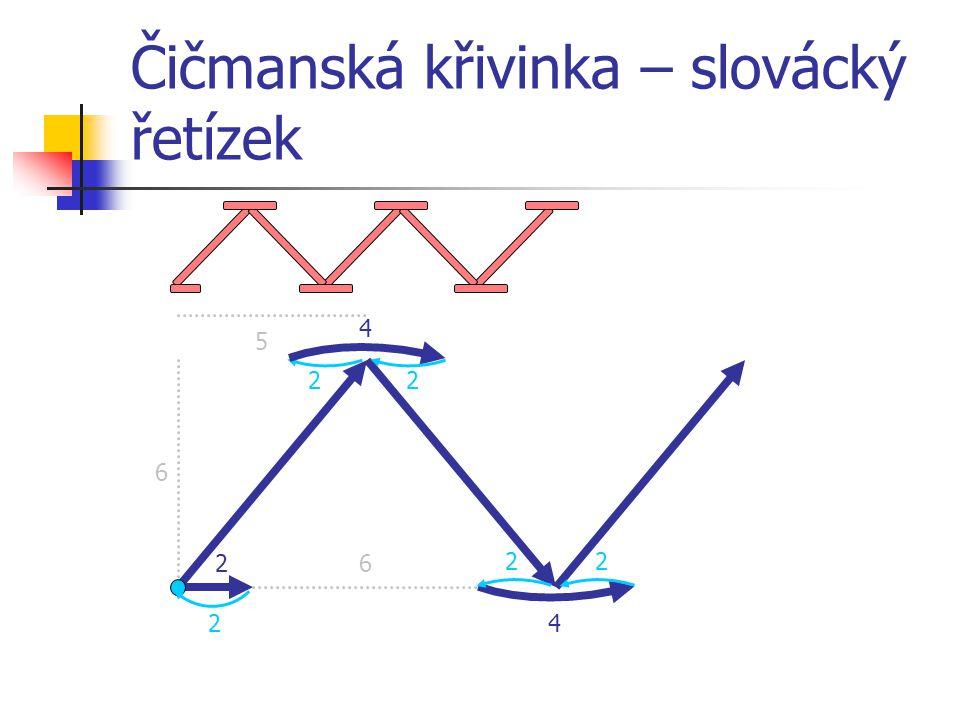 Čičmanská křivinka – slovácký řetízek