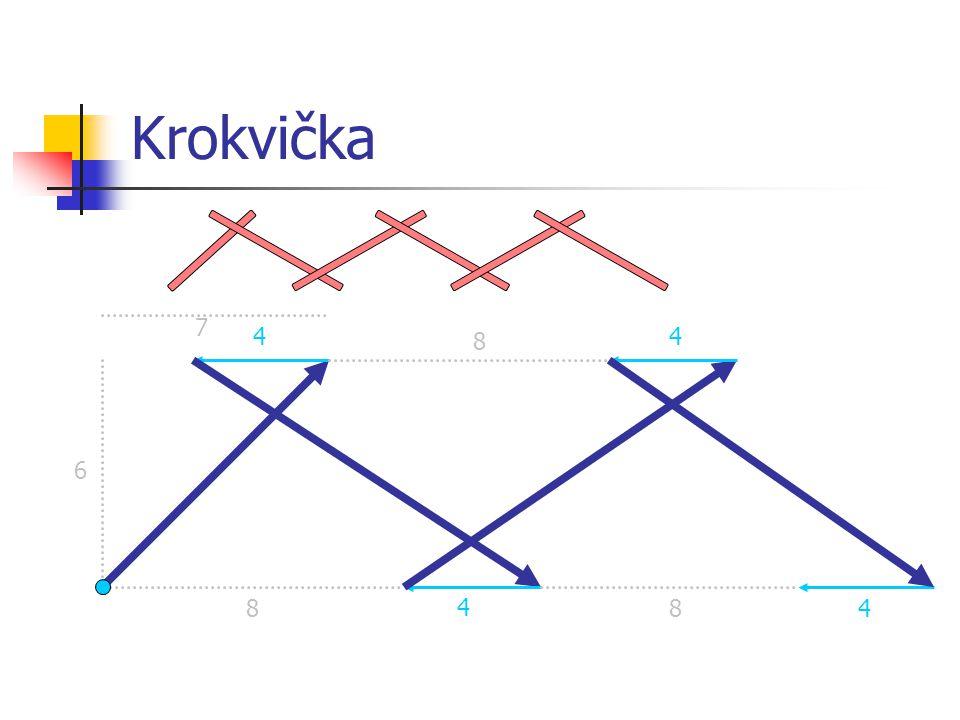Krokvička 7 4 8 4 6 8 4 8 4