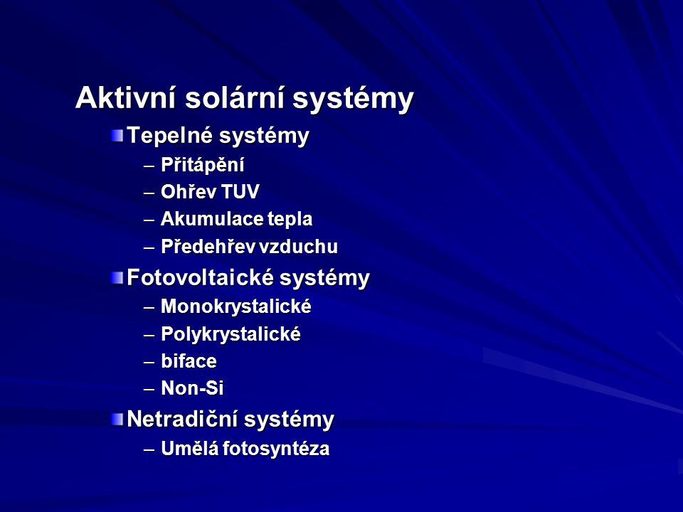 Aktivní solární systémy
