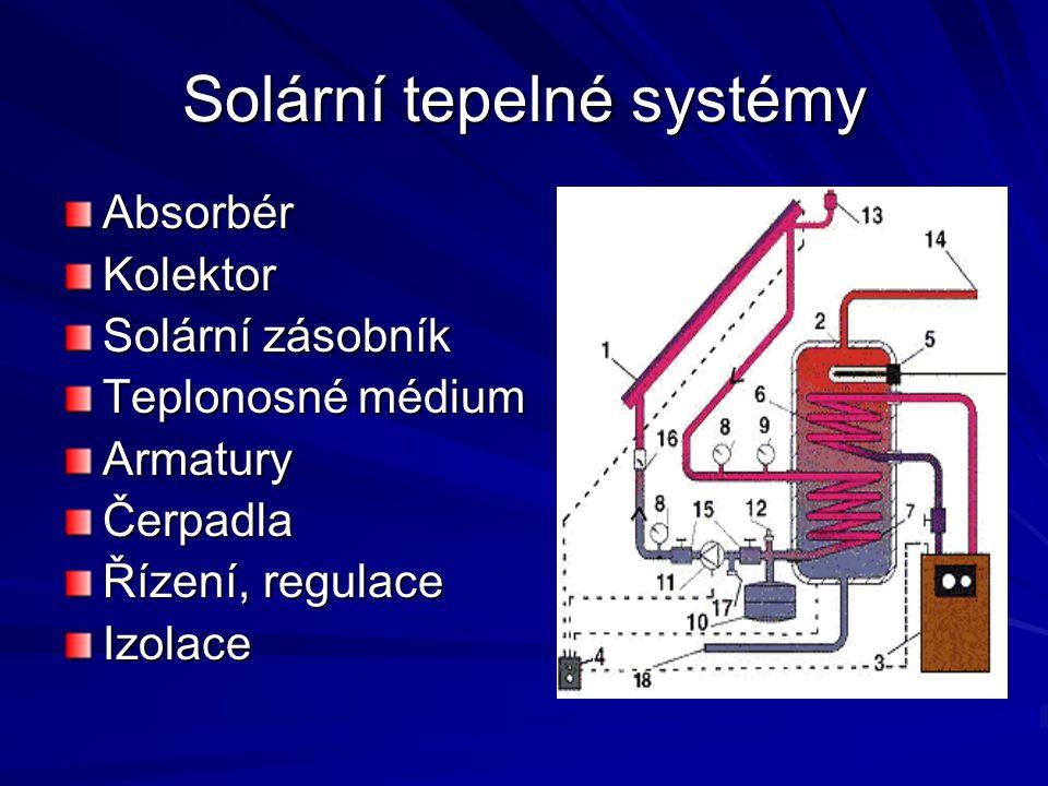Solární tepelné systémy