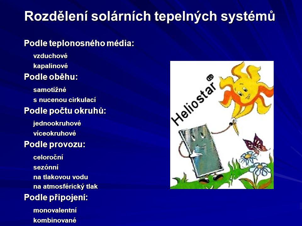 Rozdělení solárních tepelných systémů