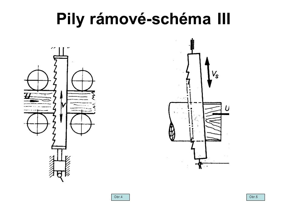 Pily rámové-schéma III