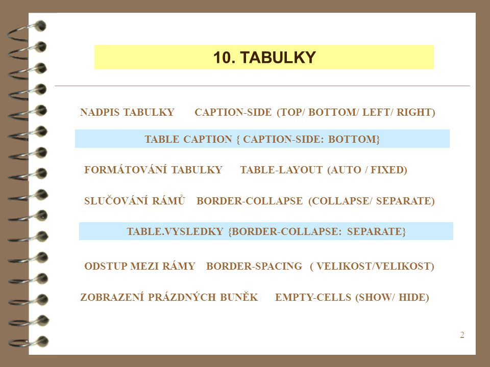 10. TABULKY NADPIS TABULKY CAPTION-SIDE (TOP/ BOTTOM/ LEFT/ RIGHT)