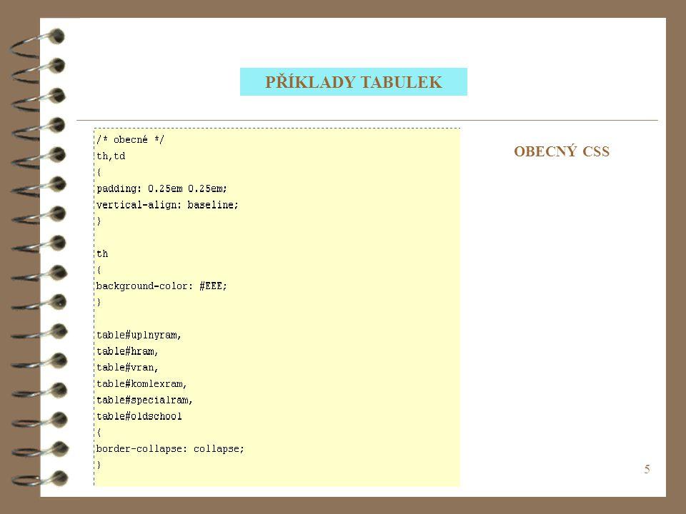 PŘÍKLADY TABULEK OBECNÝ CSS