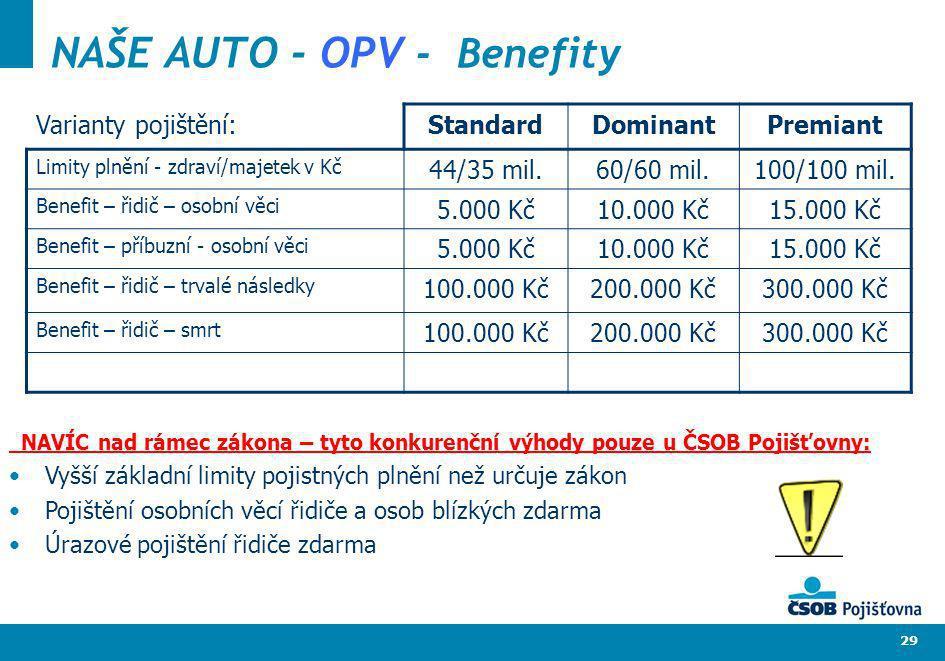 NAŠE AUTO - OPV - Benefity