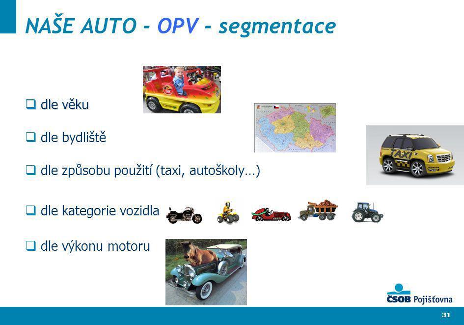 NAŠE AUTO - OPV - segmentace