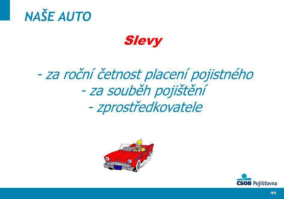 NAŠE AUTO Slevy - za roční četnost placení pojistného - za souběh pojištění - zprostředkovatele.