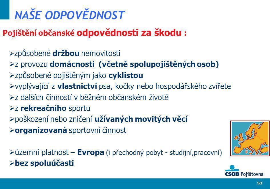 NAŠE ODPOVĚDNOST Pojištění občanské odpovědnosti za škodu :