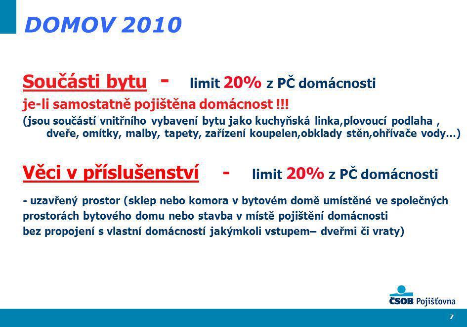 DOMOV 2010 Součásti bytu - limit 20% z PČ domácnosti