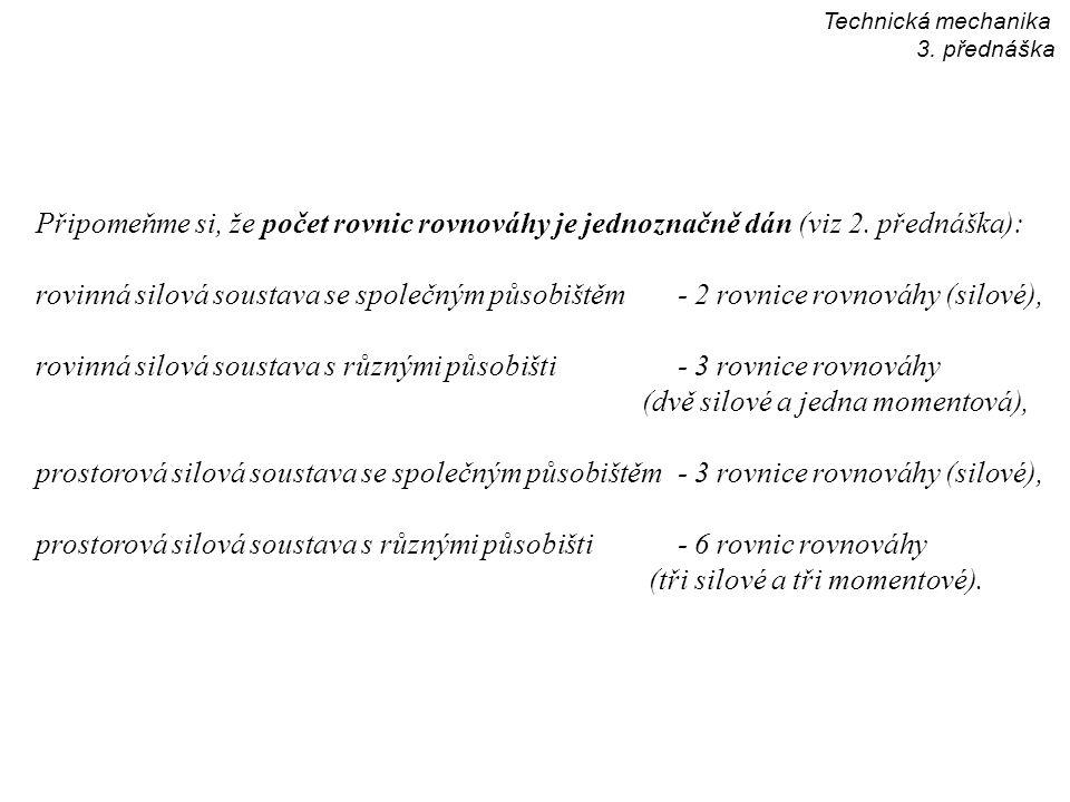 rovinná silová soustava s různými působišti - 3 rovnice rovnováhy