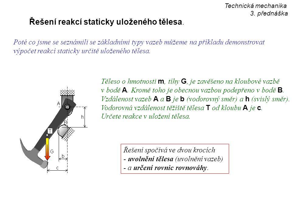 Řešení reakcí staticky uloženého tělesa.