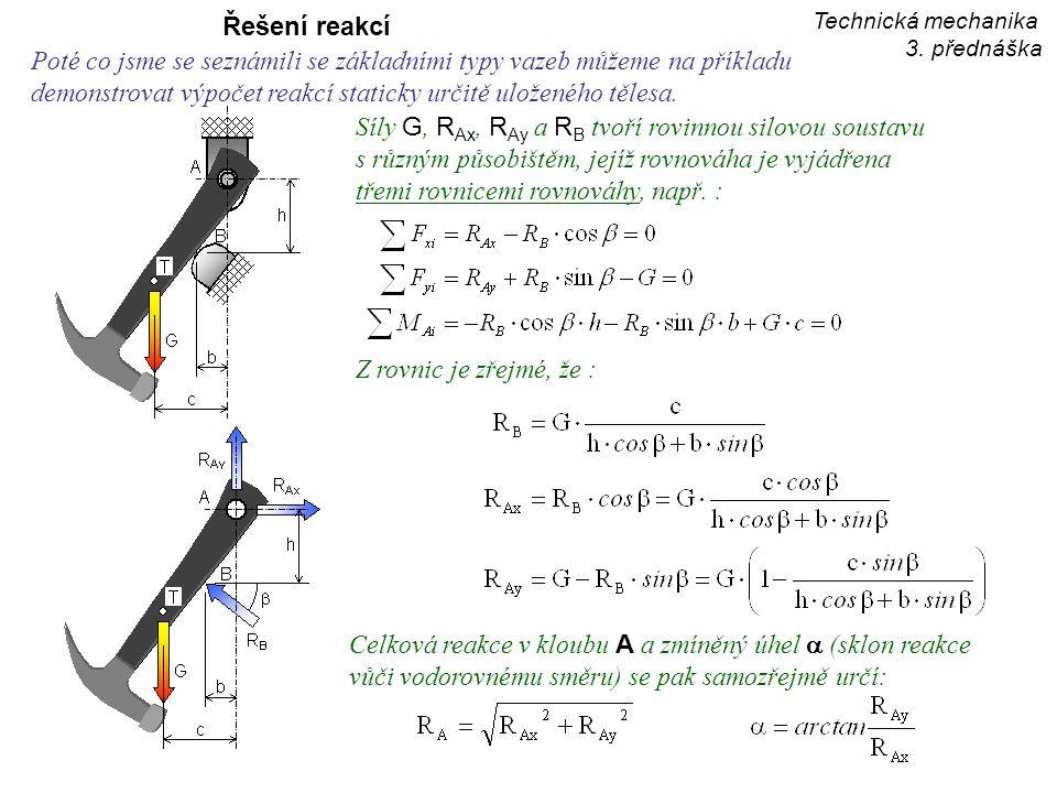 Síly G, RAx, RAy a RB tvoří rovinnou silovou soustavu