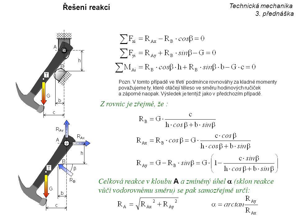 Celková reakce v kloubu A a zmíněný úhel a (sklon reakce