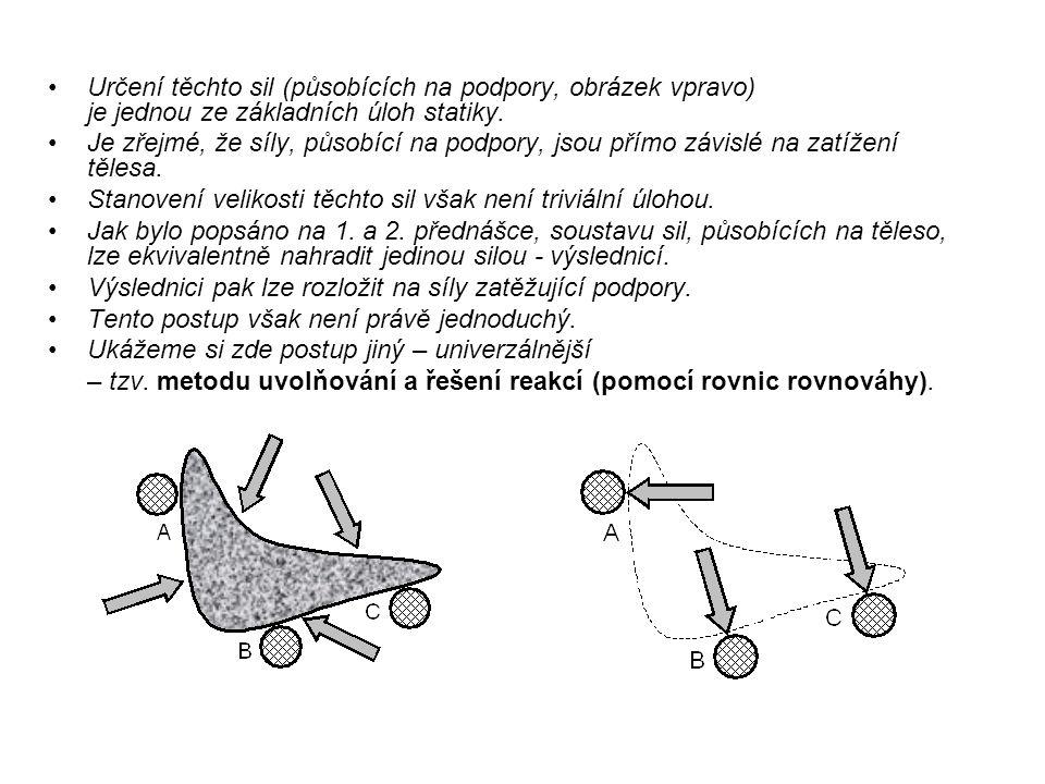Určení těchto sil (působících na podpory, obrázek vpravo) je jednou ze základních úloh statiky.