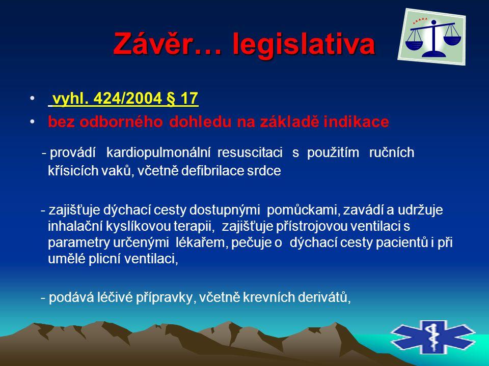 Závěr… legislativa vyhl. 424/2004 § 17. bez odborného dohledu na základě indikace.