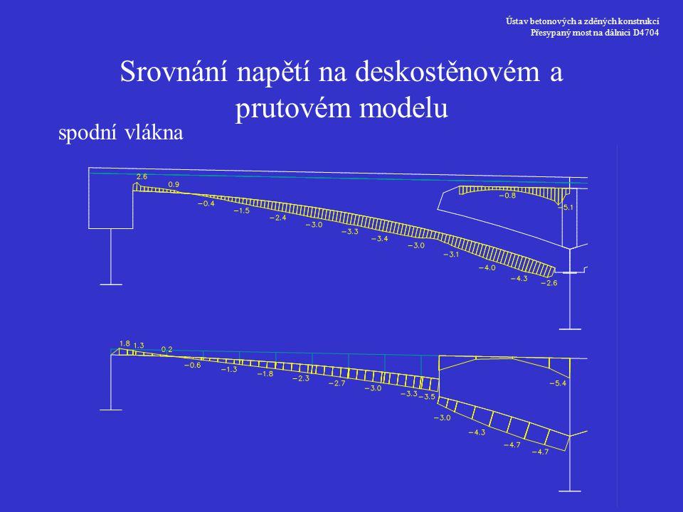 Srovnání napětí na deskostěnovém a prutovém modelu