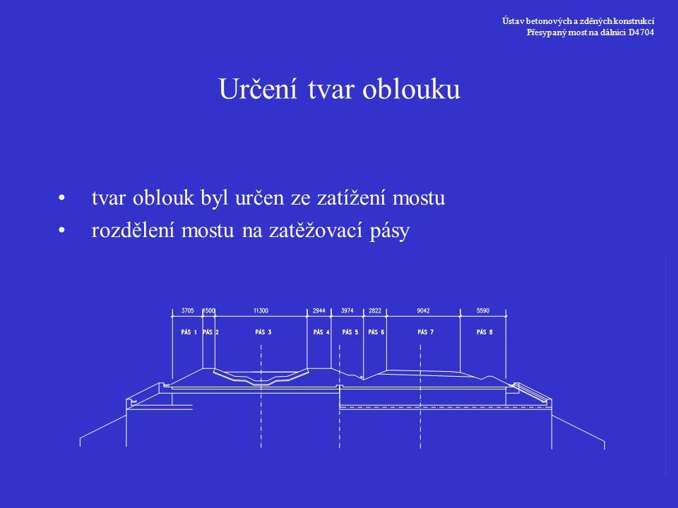 Určení tvar oblouku tvar oblouk byl určen ze zatížení mostu