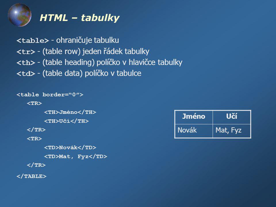 HTML – tabulky <table> - ohraničuje tabulku