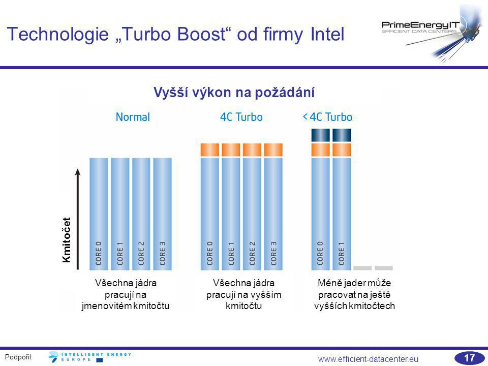 "Technologie ""Turbo Boost od firmy Intel"