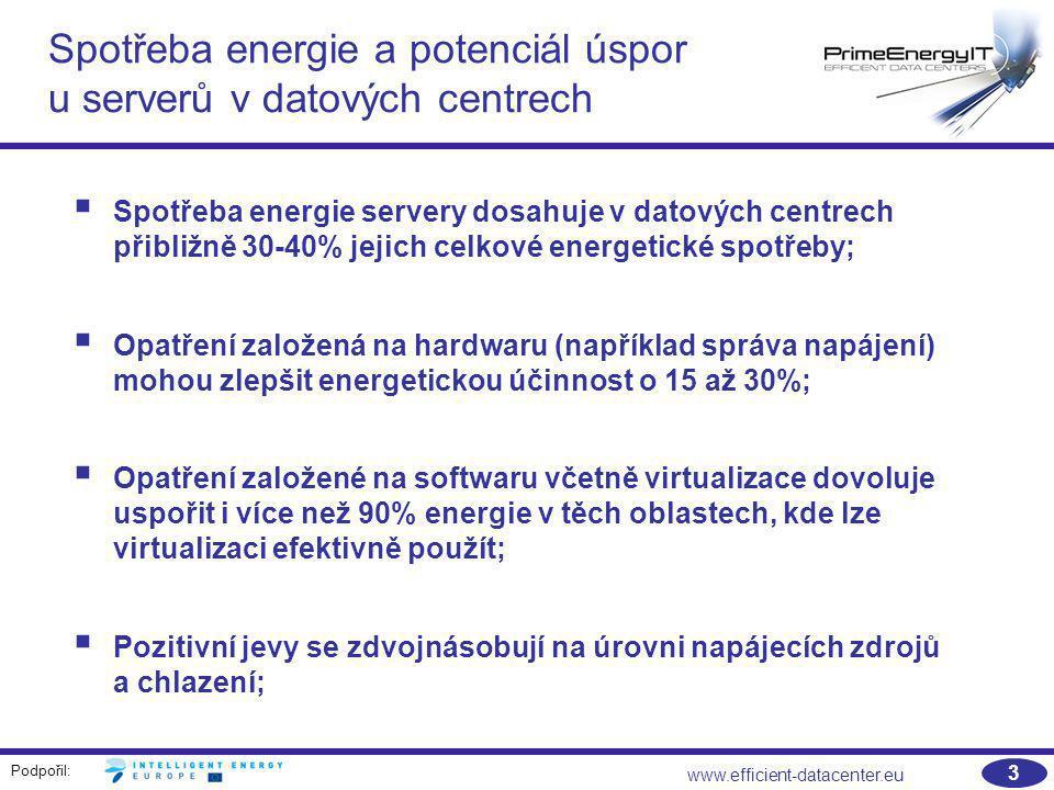Spotřeba energie a potenciál úspor u serverů v datových centrech