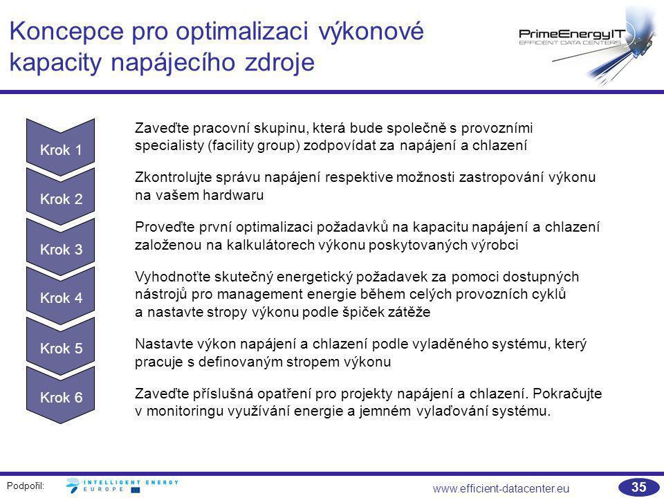 Koncepce pro optimalizaci výkonové kapacity napájecího zdroje