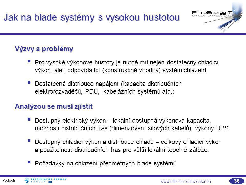 Jak na blade systémy s vysokou hustotou