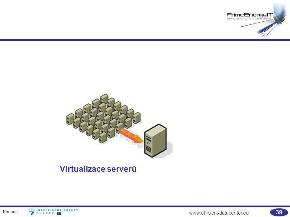 Virtualizace serverů