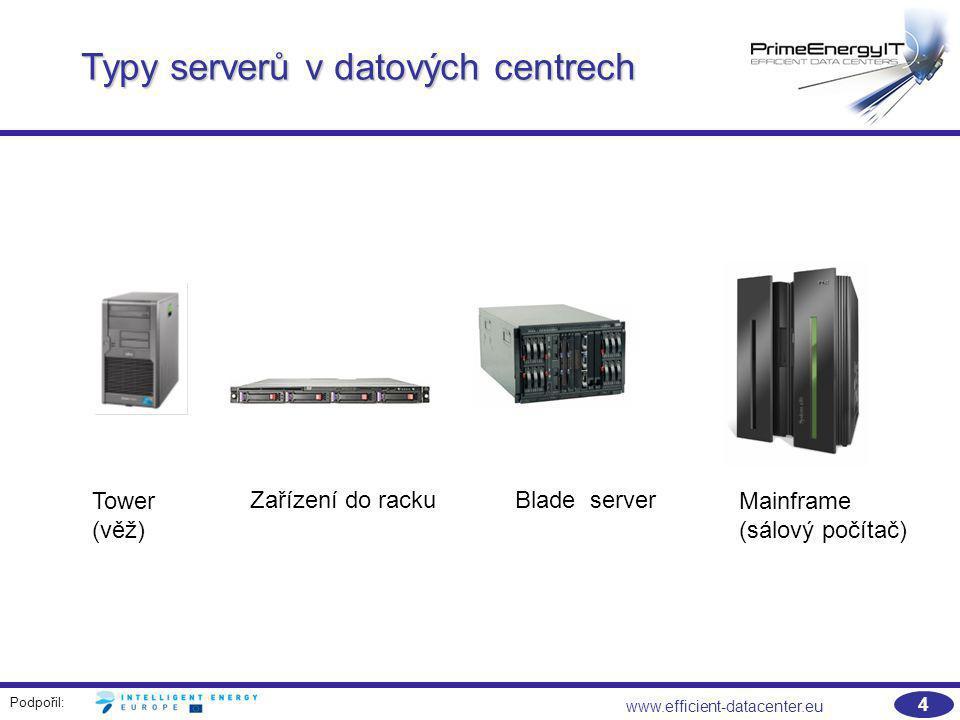 Typy serverů v datových centrech