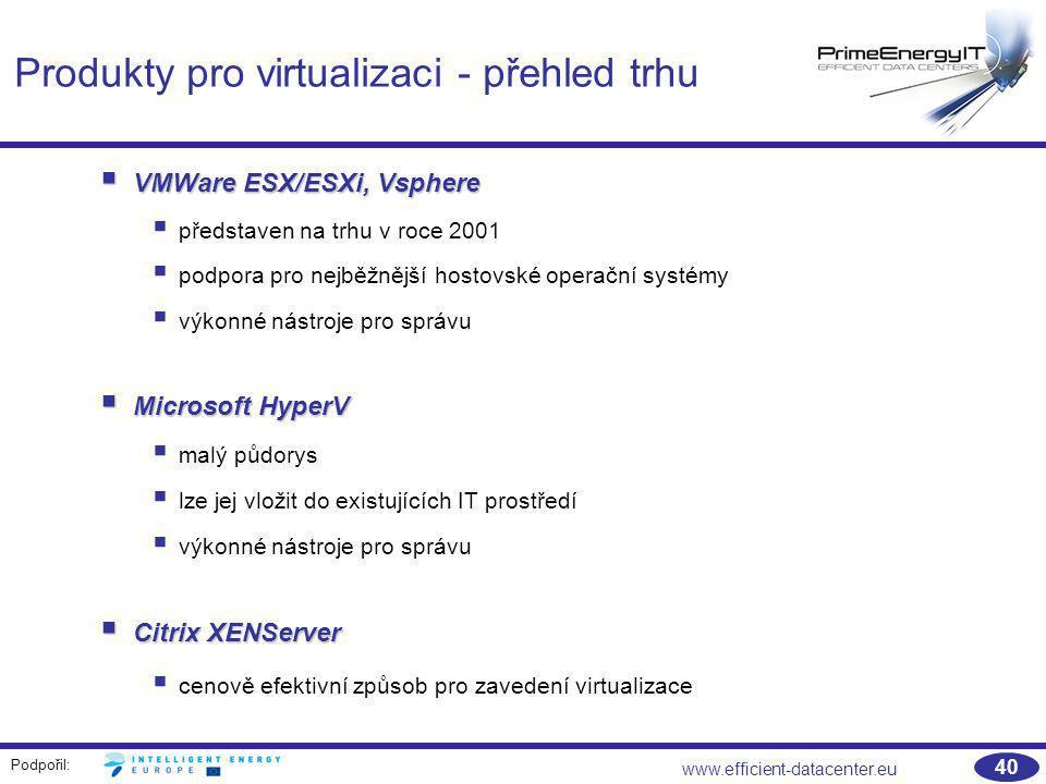 Produkty pro virtualizaci - přehled trhu
